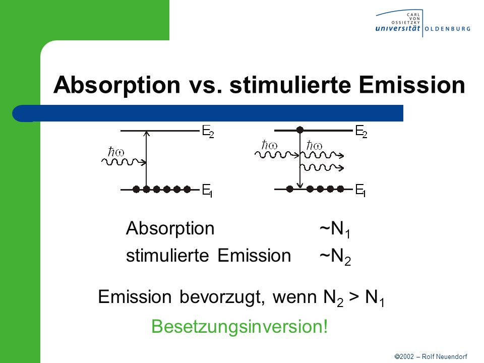 Absorption vs. stimulierte Emission