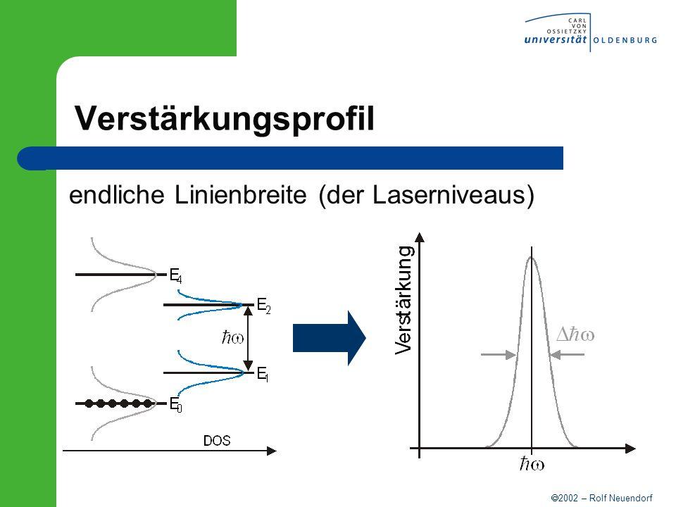 Verstärkungsprofil endliche Linienbreite (der Laserniveaus)