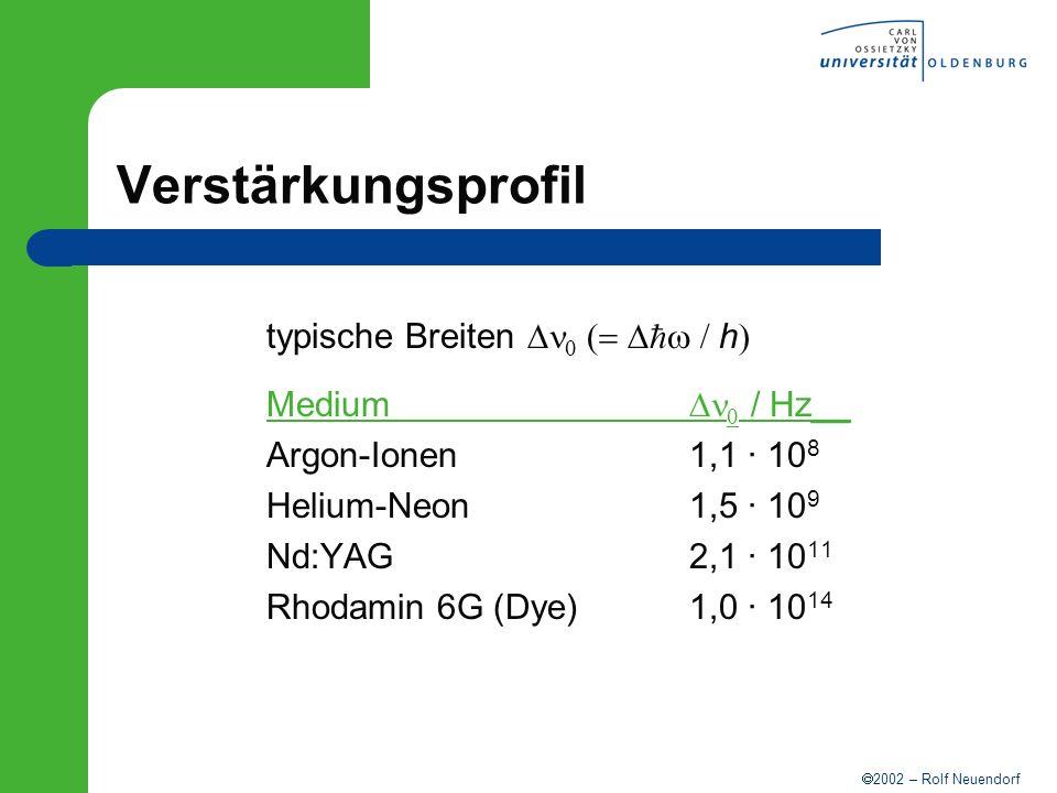 Verstärkungsprofil typische Breiten Dn0 (= Dhw / h) Medium Dn0 / Hz__