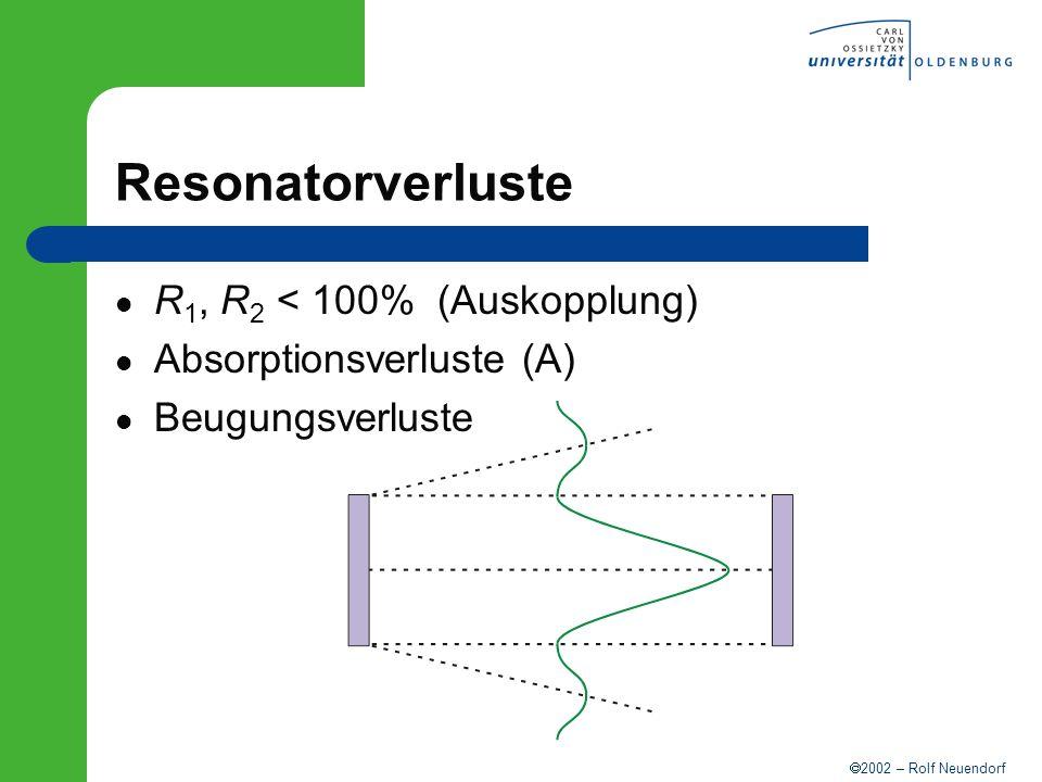 Resonatorverluste R1, R2 < 100% (Auskopplung)