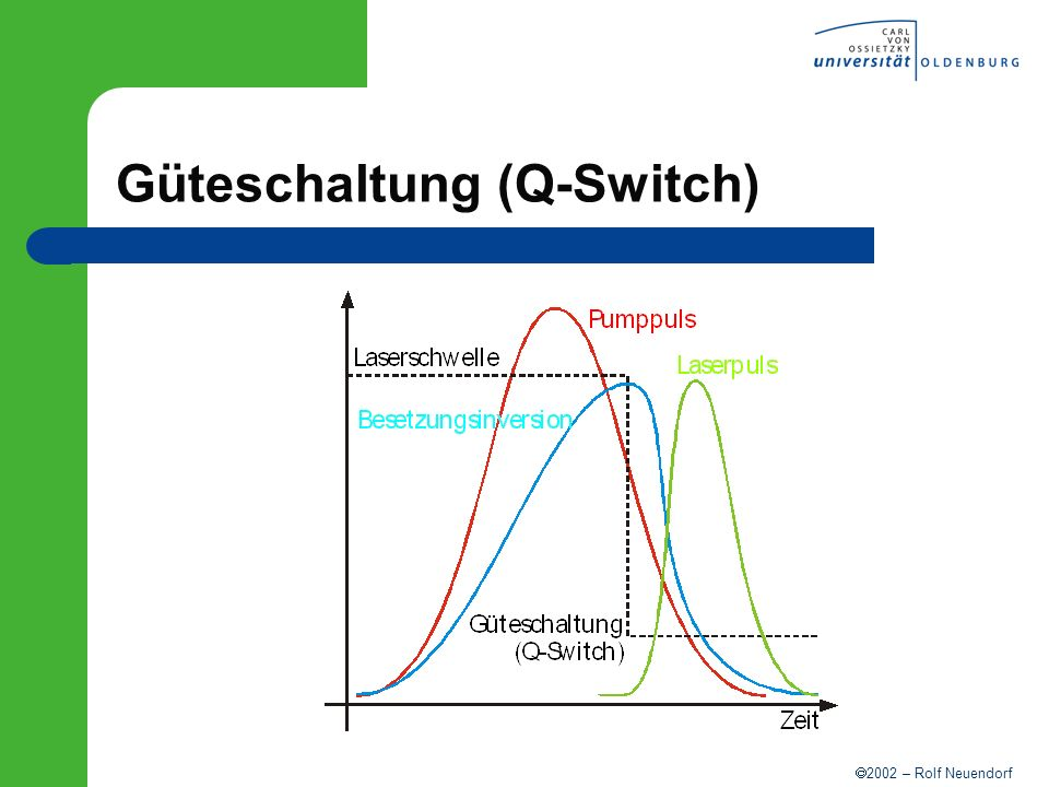 Güteschaltung (Q-Switch)