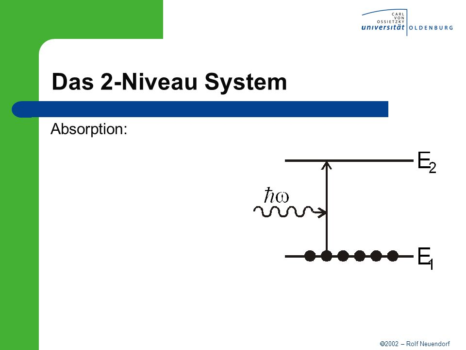 Das 2-Niveau System Absorption: