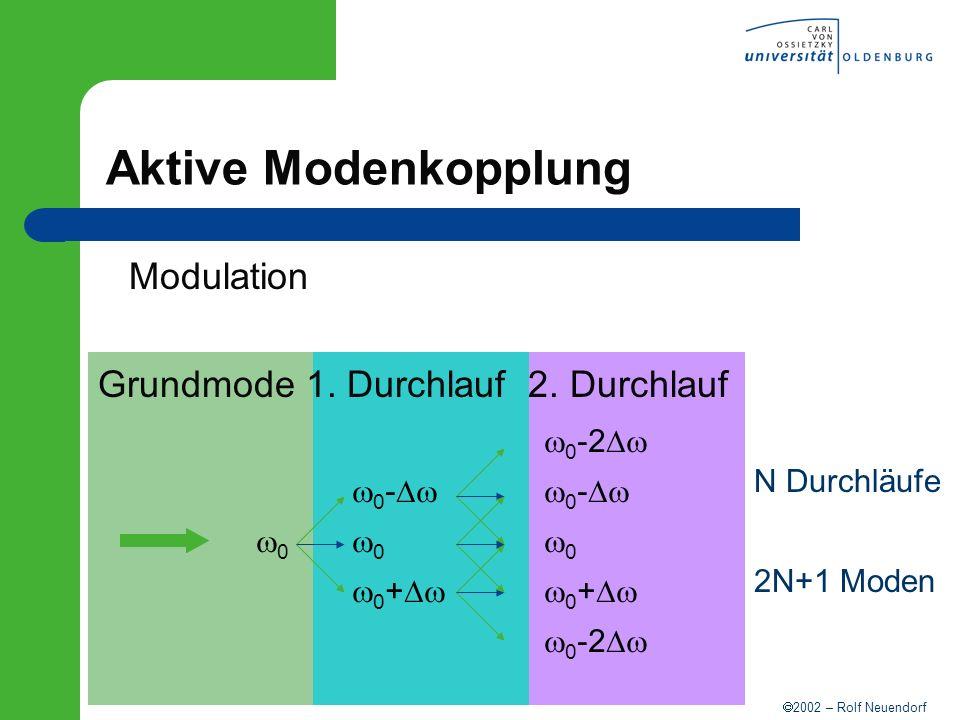 Aktive Modenkopplung Modulation Grundmode 1. Durchlauf 2. Durchlauf