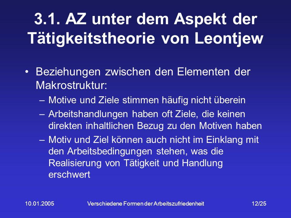 3.1. AZ unter dem Aspekt der Tätigkeitstheorie von Leontjew