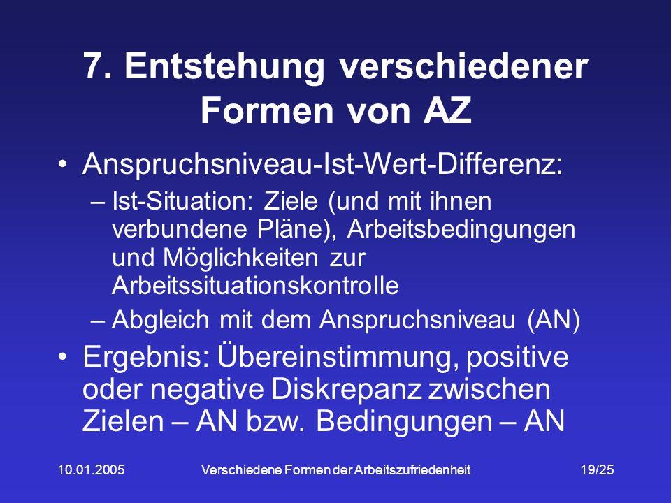 7. Entstehung verschiedener Formen von AZ