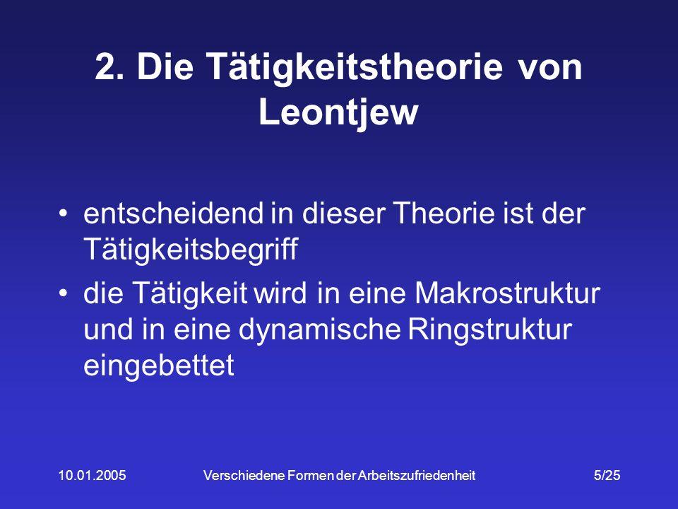 2. Die Tätigkeitstheorie von Leontjew