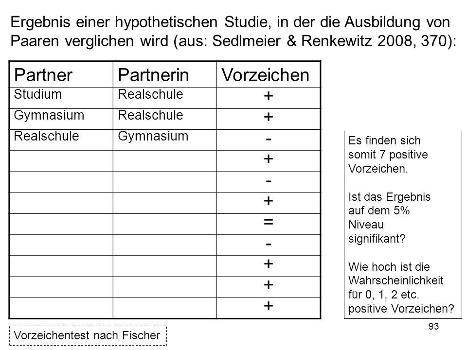 Partner Partnerin Vorzeichen + - =