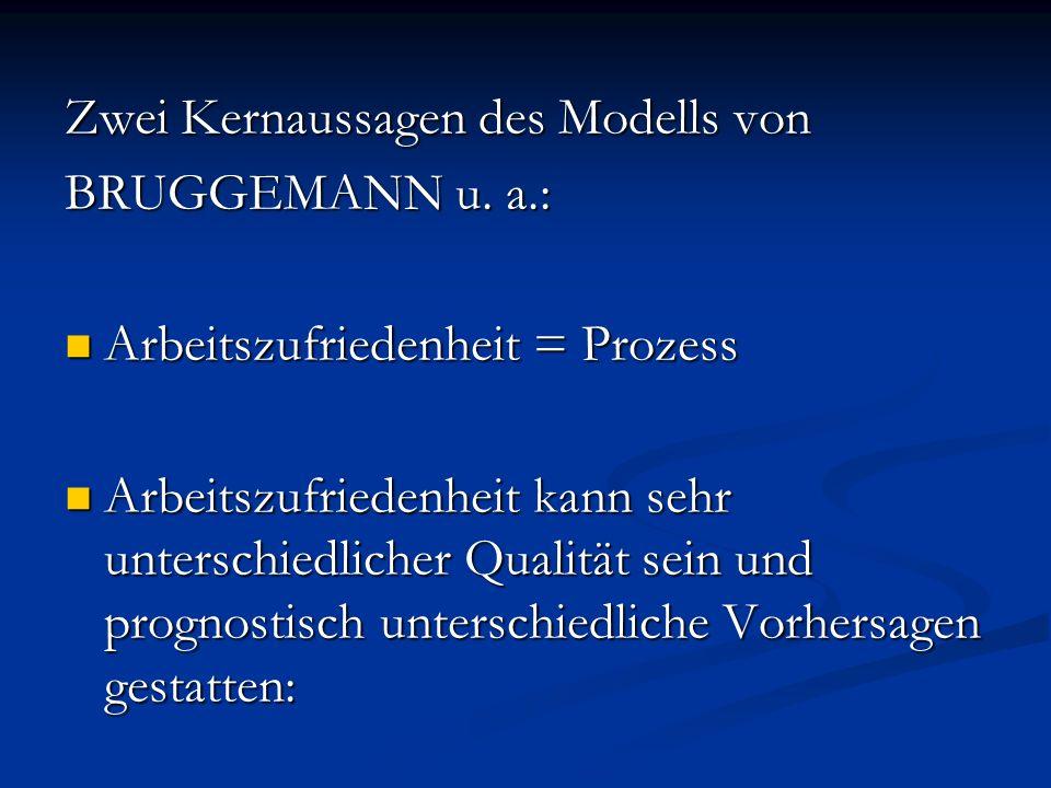Zwei Kernaussagen des Modells von