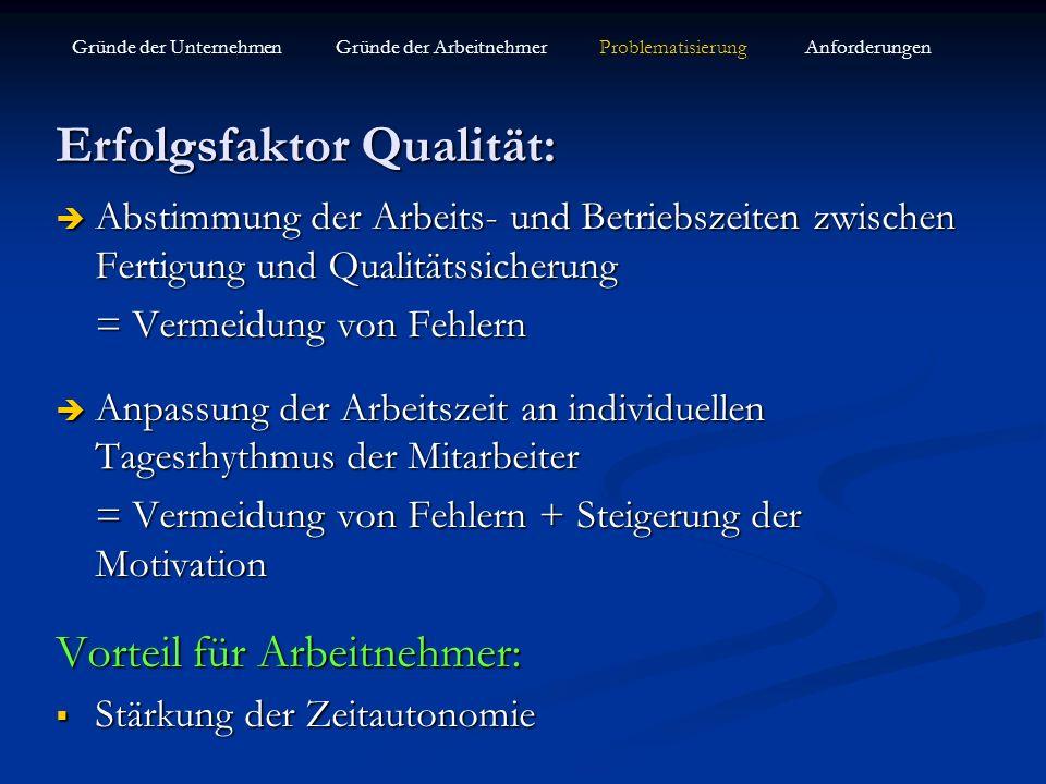 Erfolgsfaktor Qualität:
