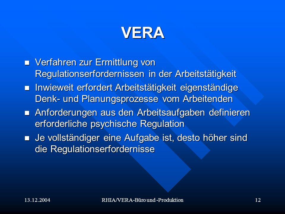 RHIA/VERA-Büro und -Produktion