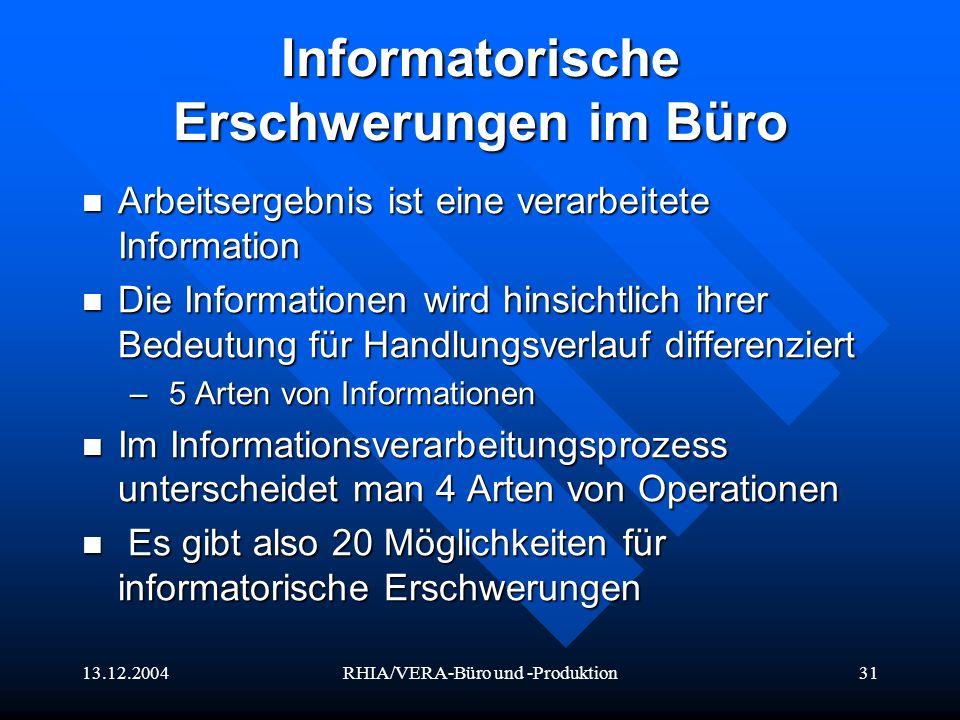 Informatorische Erschwerungen im Büro