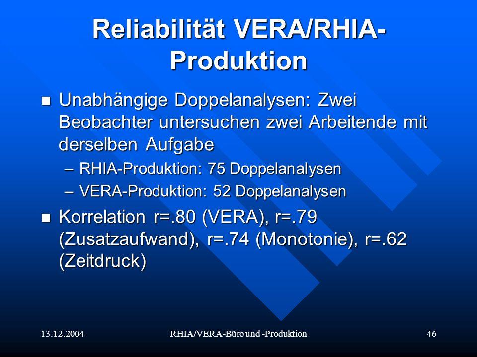 Reliabilität VERA/RHIA-Produktion