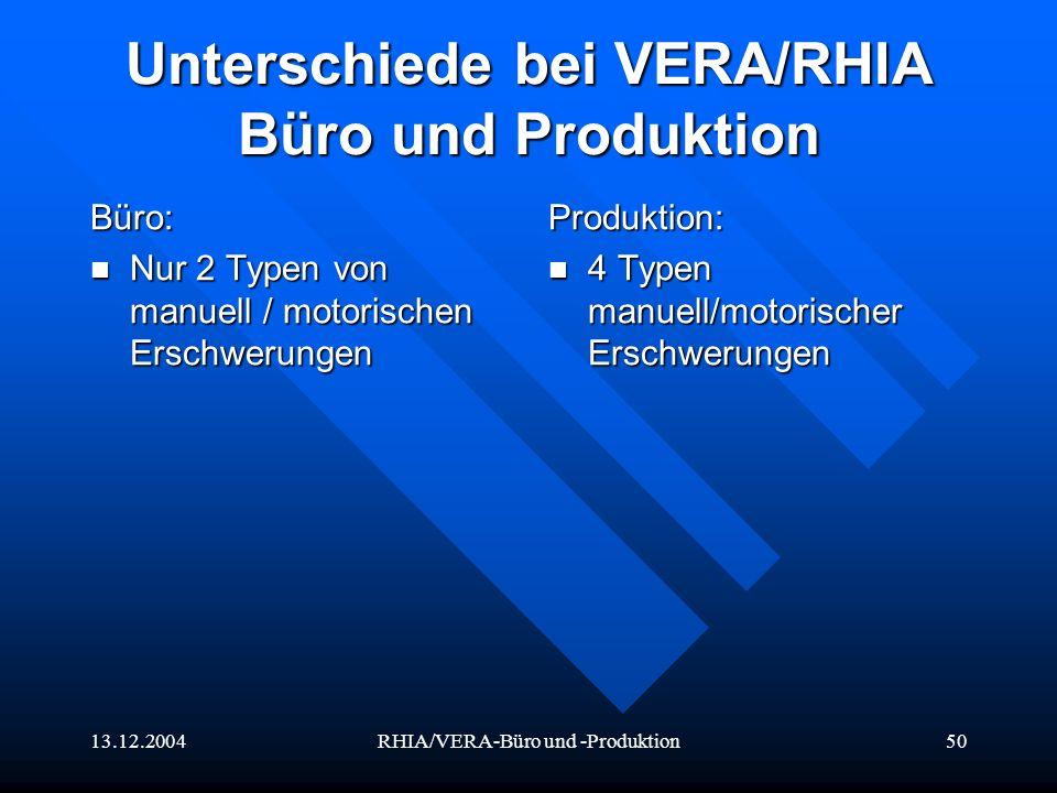 Unterschiede bei VERA/RHIA Büro und Produktion
