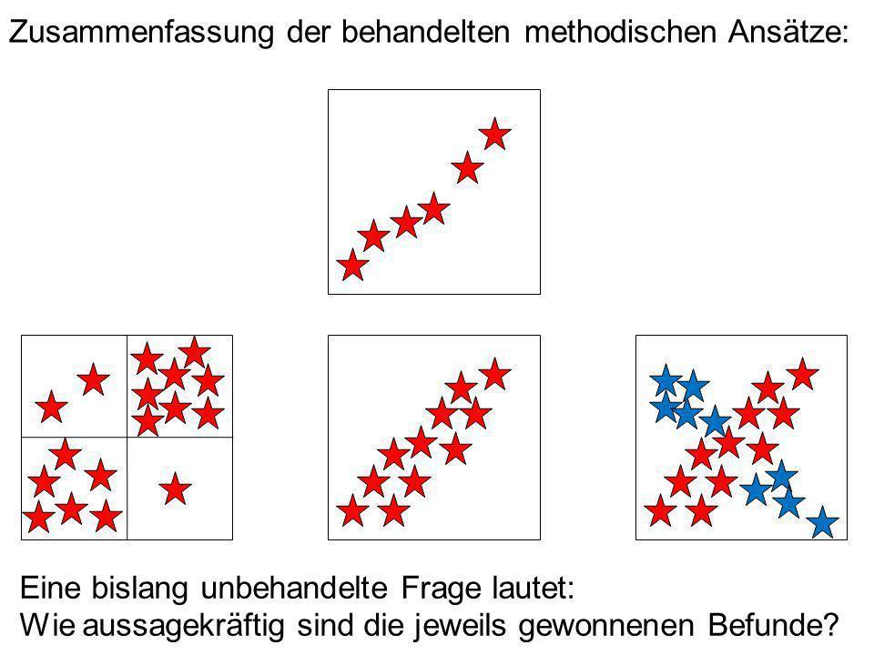 Zusammenfassung der behandelten methodischen Ansätze: