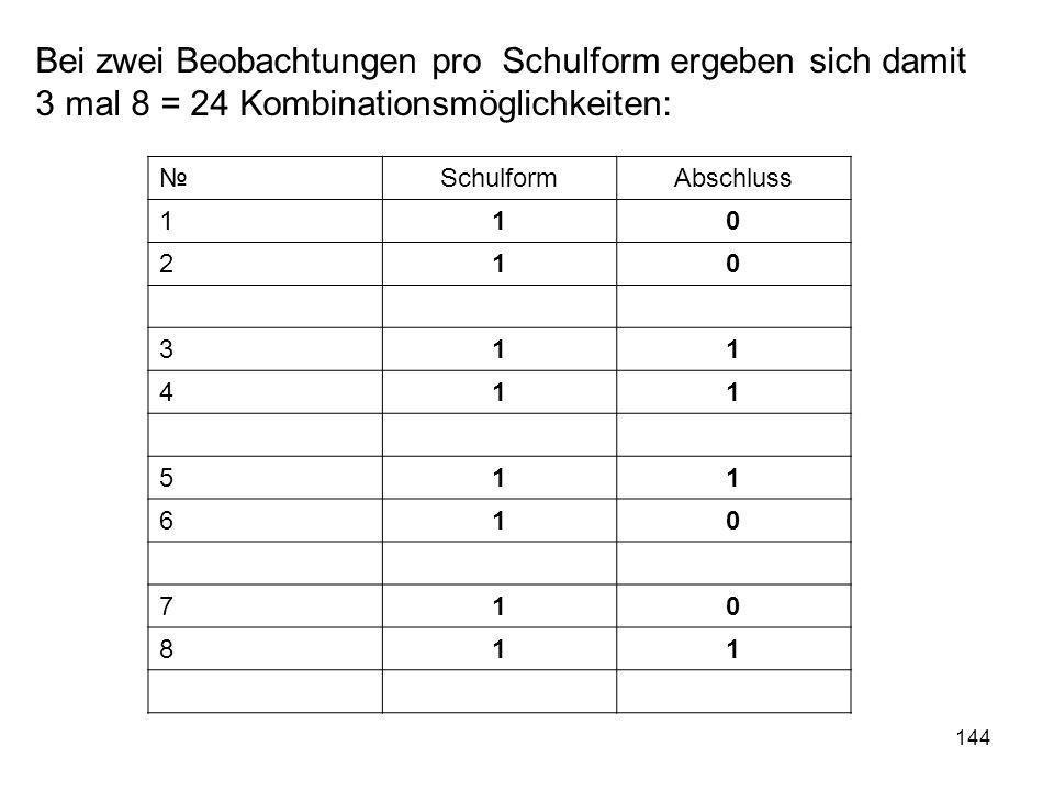 Bei zwei Beobachtungen pro Schulform ergeben sich damit 3 mal 8 = 24 Kombinationsmöglichkeiten: