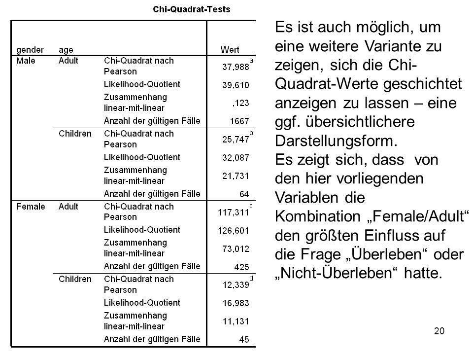 Es ist auch möglich, um eine weitere Variante zu zeigen, sich die Chi- Quadrat-Werte geschichtet anzeigen zu lassen – eine ggf.