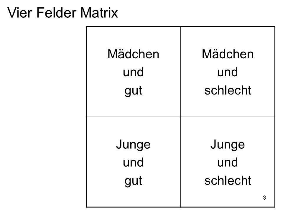 Vier Felder Matrix Mädchen und gut schlecht Junge