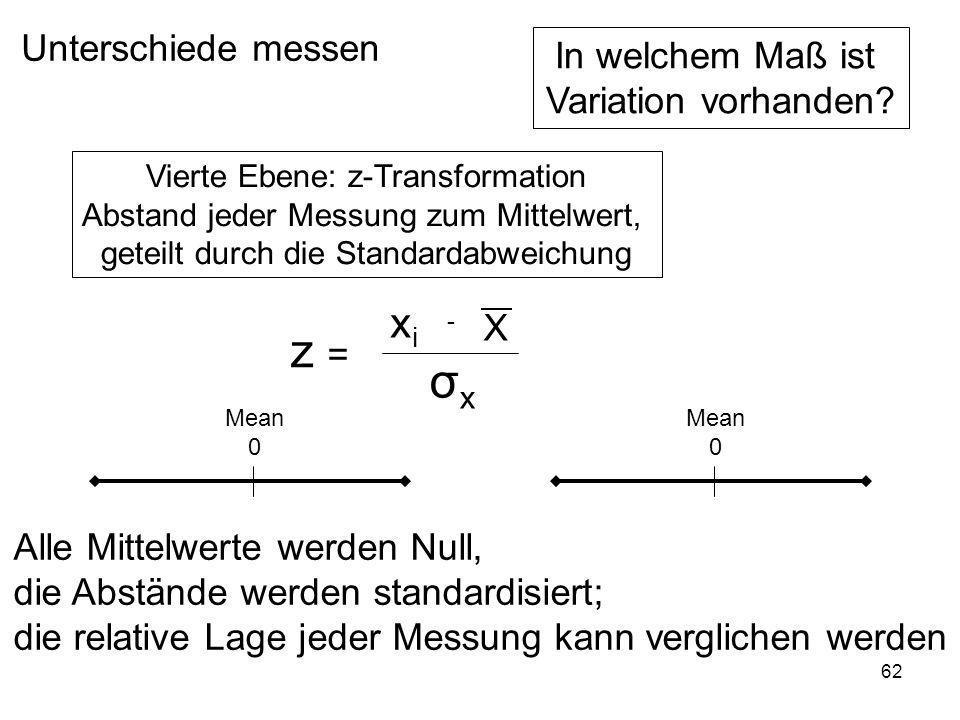 z = σx xi Unterschiede messen In welchem Maß ist Variation vorhanden