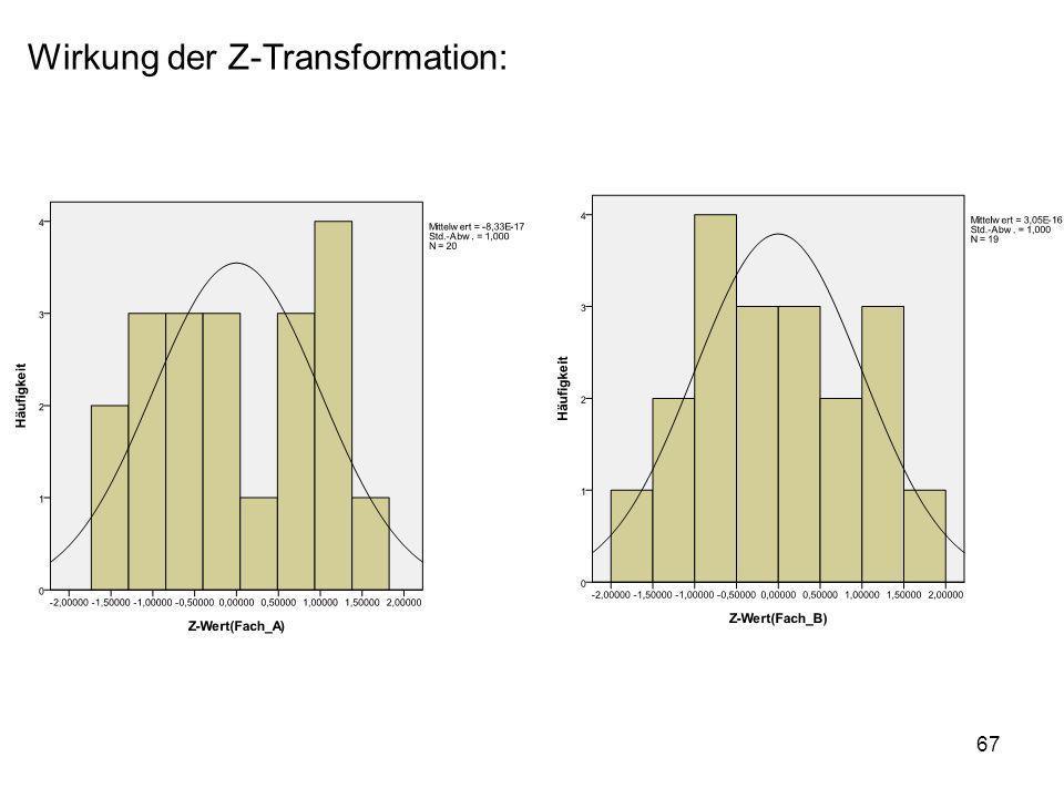 Wirkung der Z-Transformation: