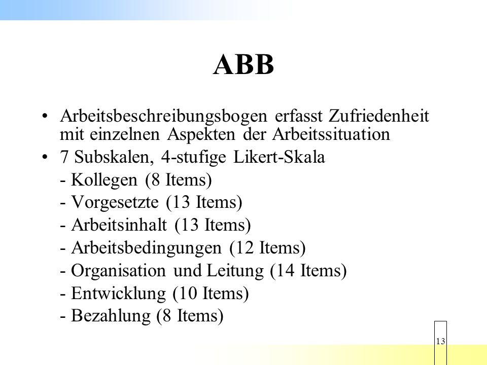 ABB Arbeitsbeschreibungsbogen erfasst Zufriedenheit mit einzelnen Aspekten der Arbeitssituation. 7 Subskalen, 4-stufige Likert-Skala.