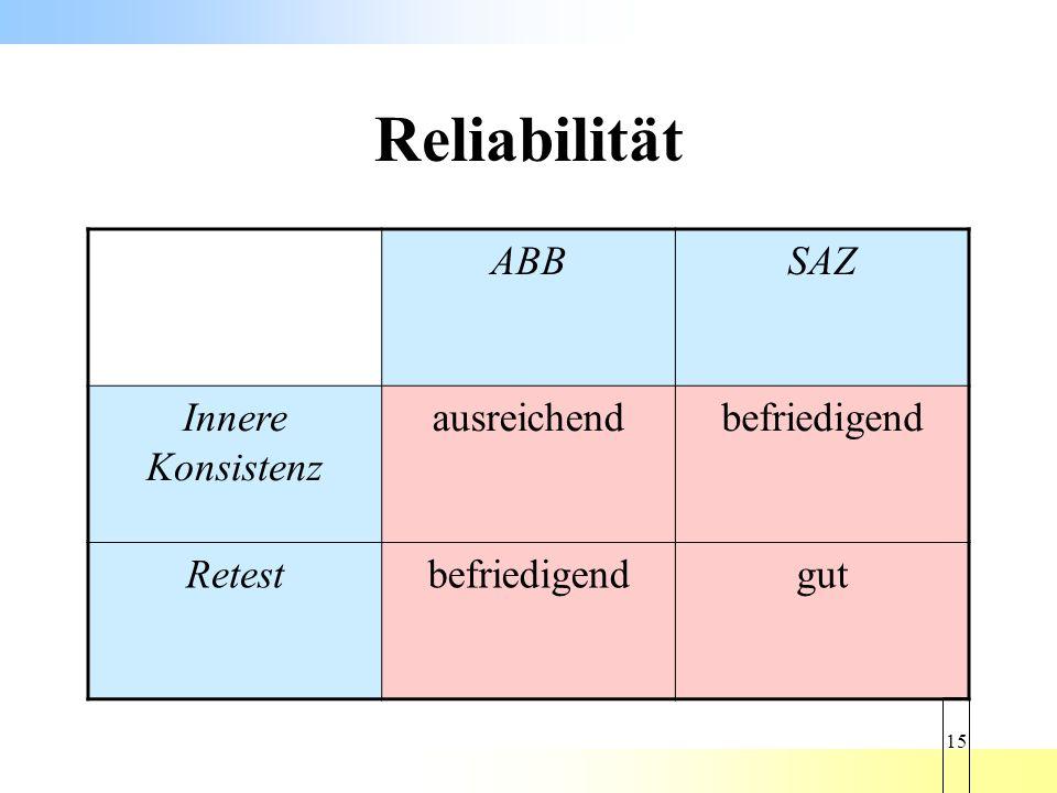 Reliabilität ABB SAZ Innere Konsistenz ausreichend befriedigend Retest