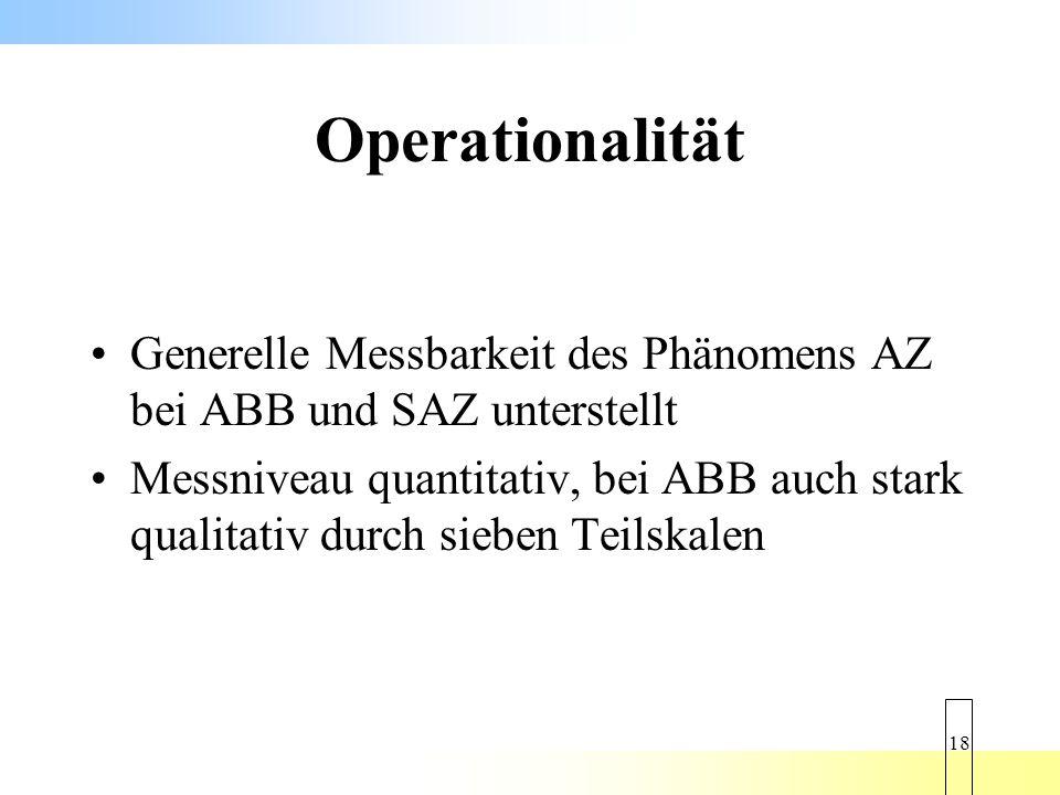 Operationalität Generelle Messbarkeit des Phänomens AZ bei ABB und SAZ unterstellt.