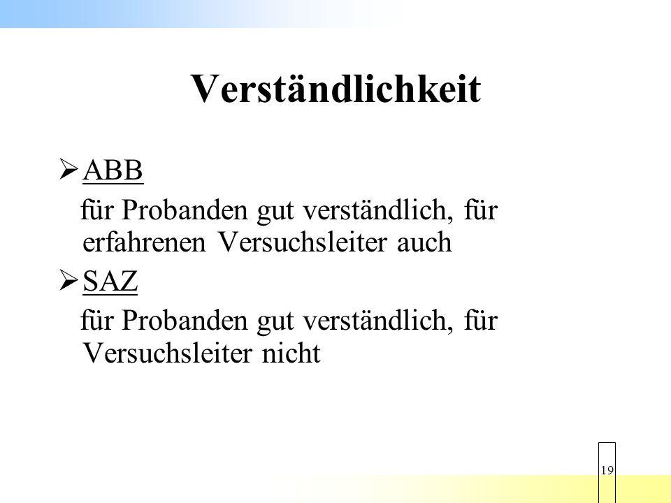 Verständlichkeit ABB. für Probanden gut verständlich, für erfahrenen Versuchsleiter auch. SAZ.