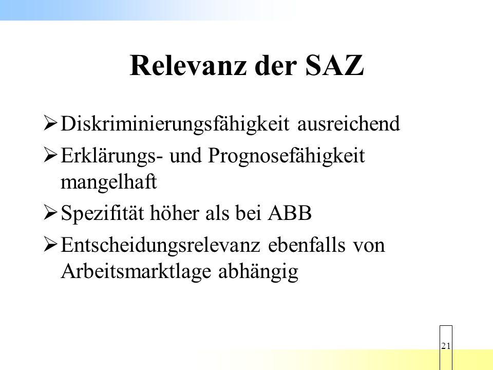 Relevanz der SAZ Diskriminierungsfähigkeit ausreichend
