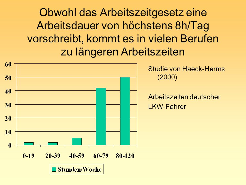 Obwohl das Arbeitszeitgesetz eine Arbeitsdauer von höchstens 8h/Tag vorschreibt, kommt es in vielen Berufen zu längeren Arbeitszeiten