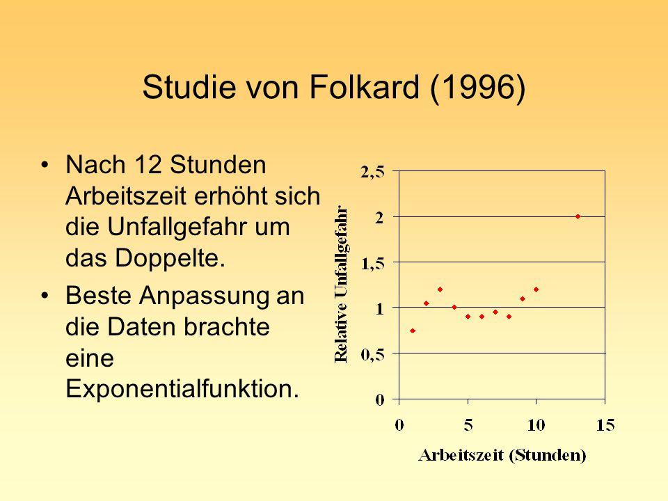 Studie von Folkard (1996) Nach 12 Stunden Arbeitszeit erhöht sich die Unfallgefahr um das Doppelte.