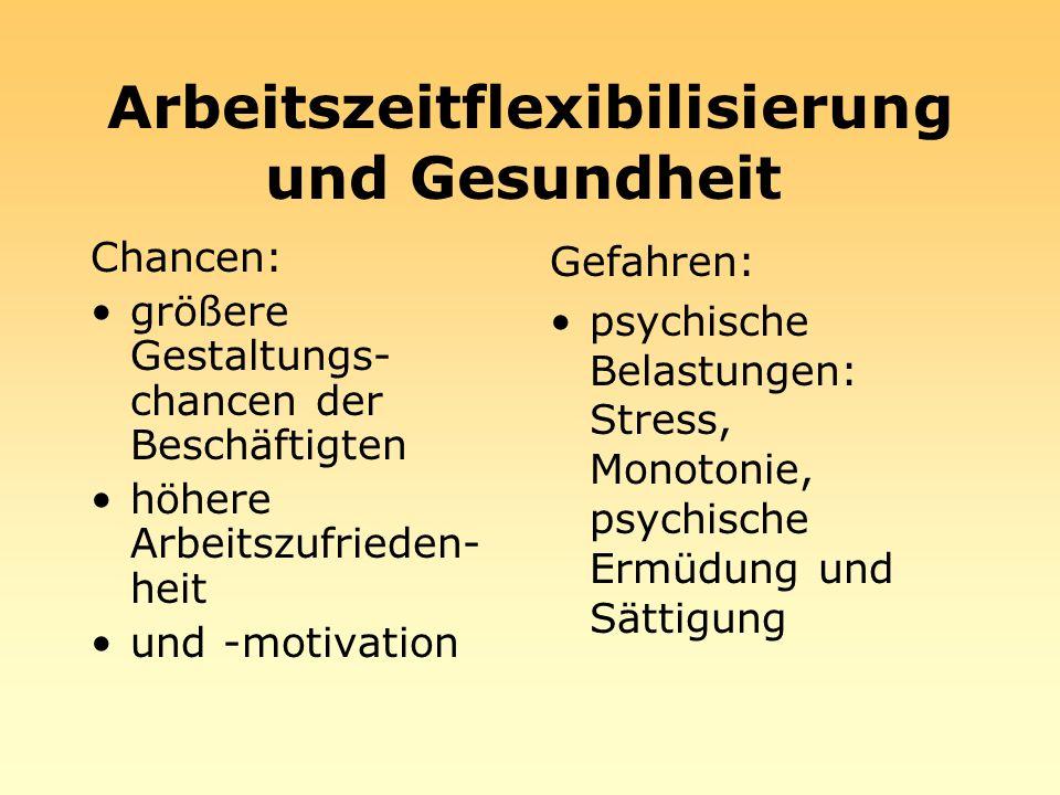 Arbeitszeitflexibilisierung und Gesundheit
