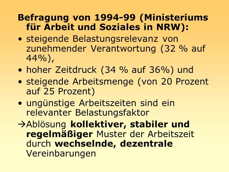 Befragung von 1994-99 (Ministeriums für Arbeit und Soziales in NRW):