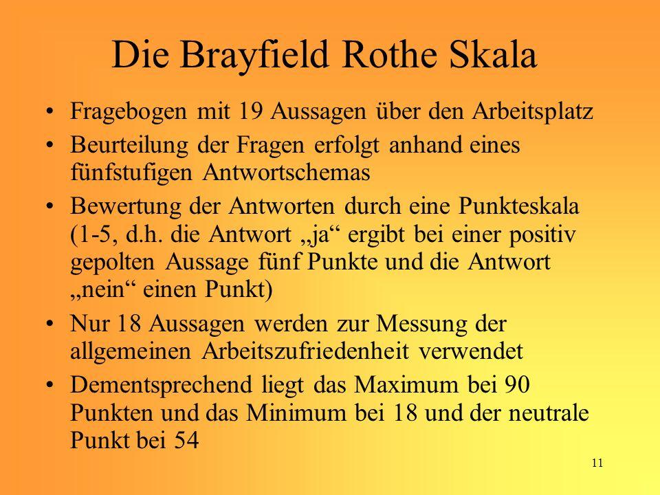 Die Brayfield Rothe Skala