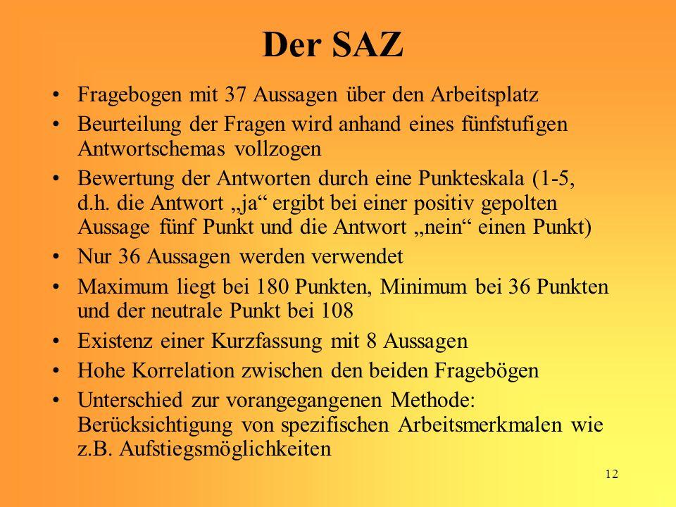 Der SAZ Fragebogen mit 37 Aussagen über den Arbeitsplatz