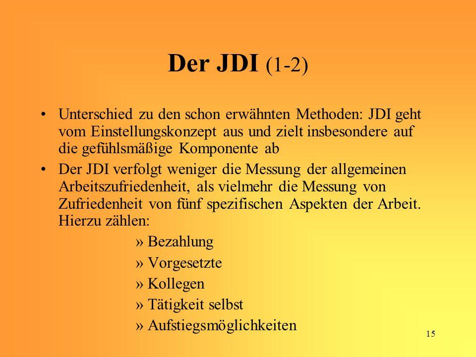 Der JDI (1-2)