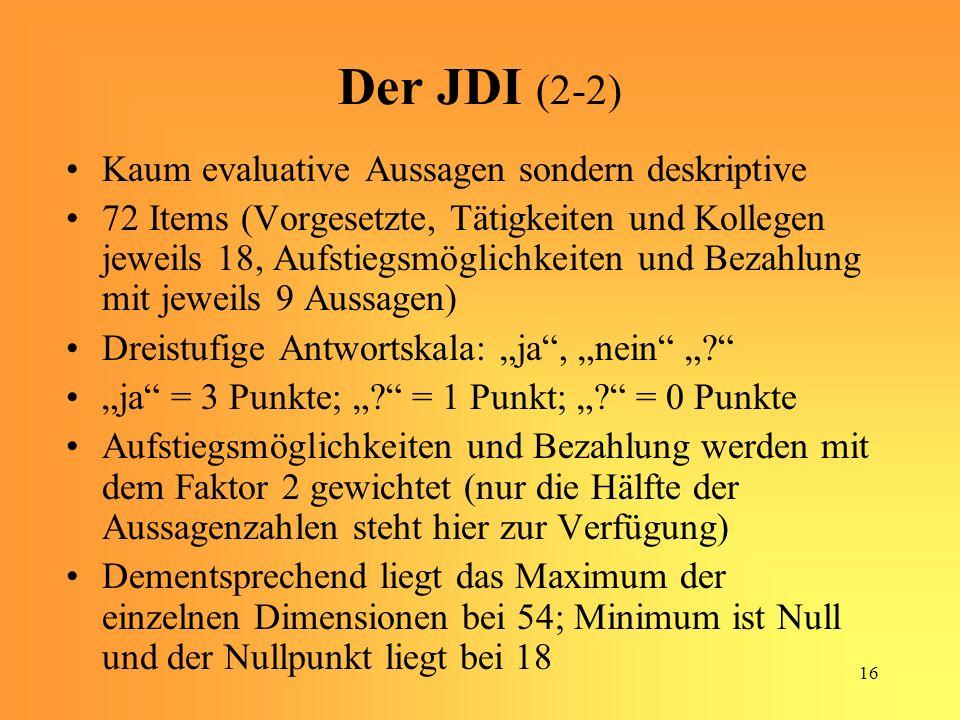Der JDI (2-2) Kaum evaluative Aussagen sondern deskriptive
