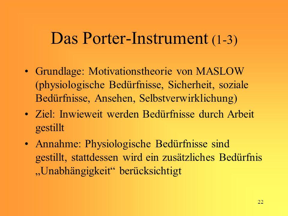 Das Porter-Instrument (1-3)