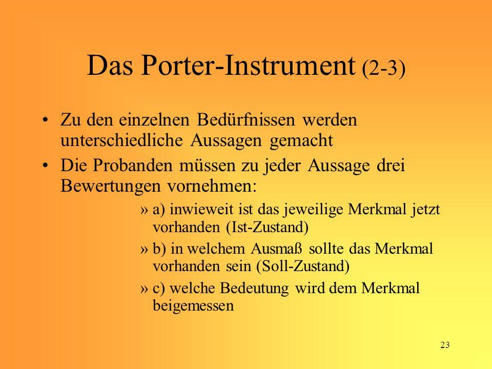 Das Porter-Instrument (2-3)