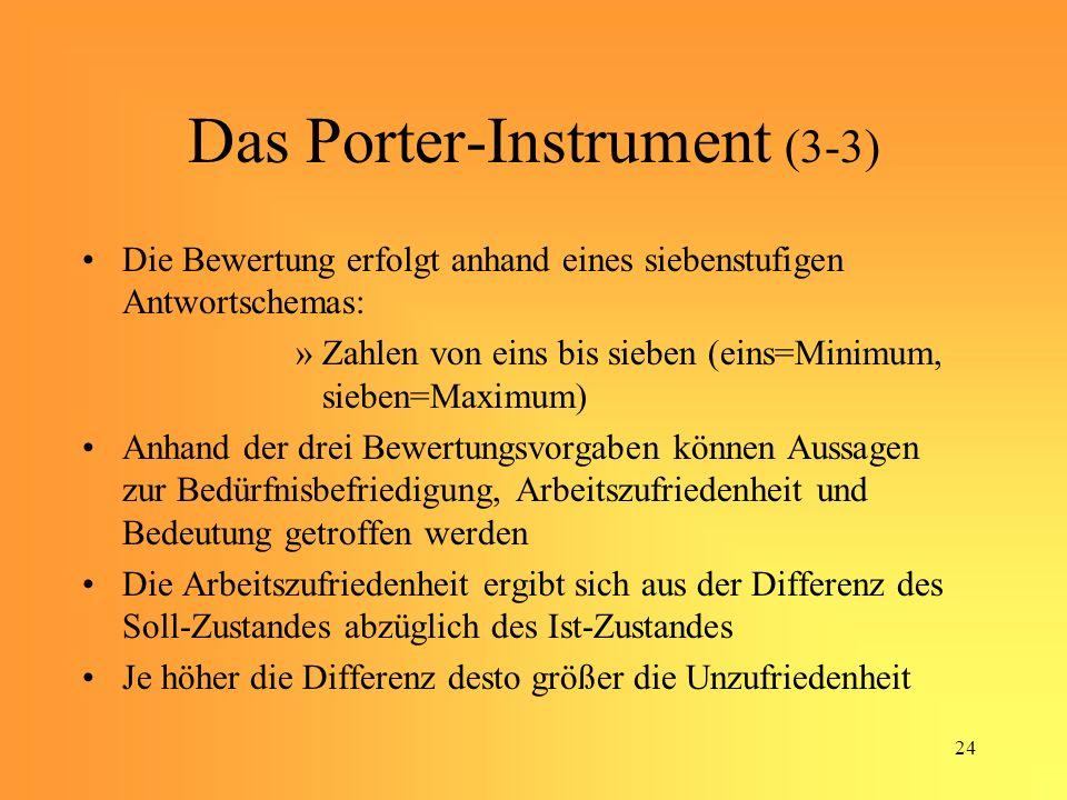Das Porter-Instrument (3-3)