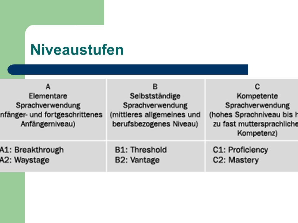 Niveaustufen Unterteilung in A1/2; B1/2, C1/2