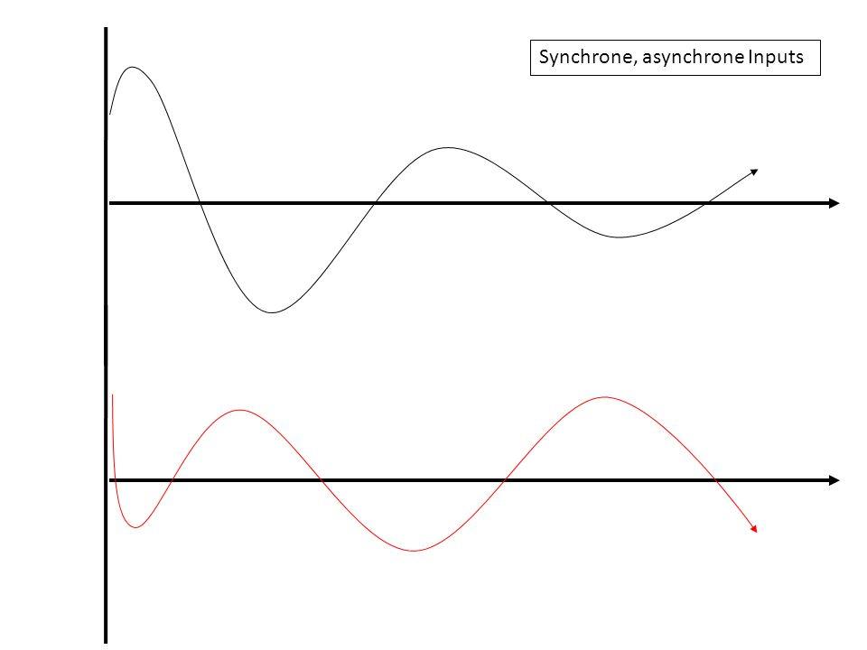 Synchrone, asynchrone Inputs