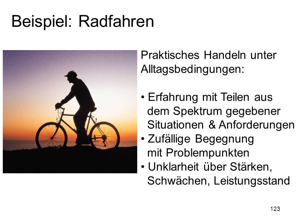 Beispiel: Radfahren Praktisches Handeln unter Alltagsbedingungen: