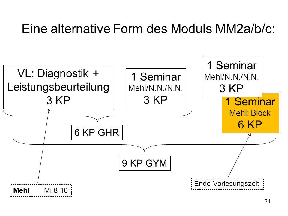 VL: Diagnostik + Leistungsbeurteilung 3 KP