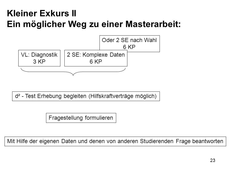 Kleiner Exkurs II Ein möglicher Weg zu einer Masterarbeit: