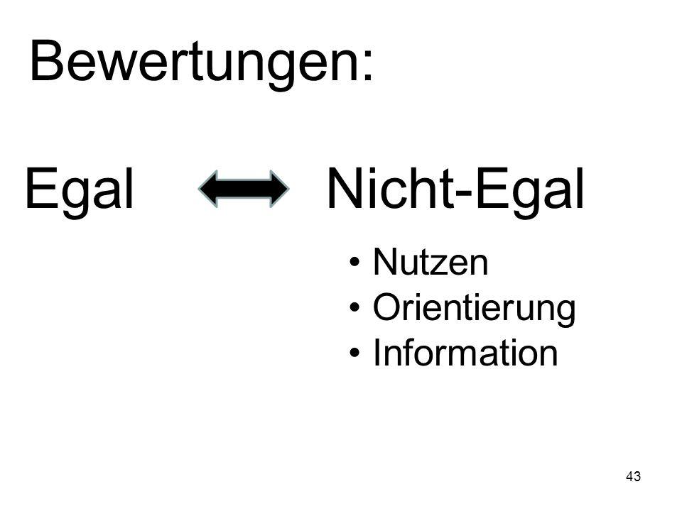 Bewertungen: Egal Nicht-Egal Nutzen Orientierung Information