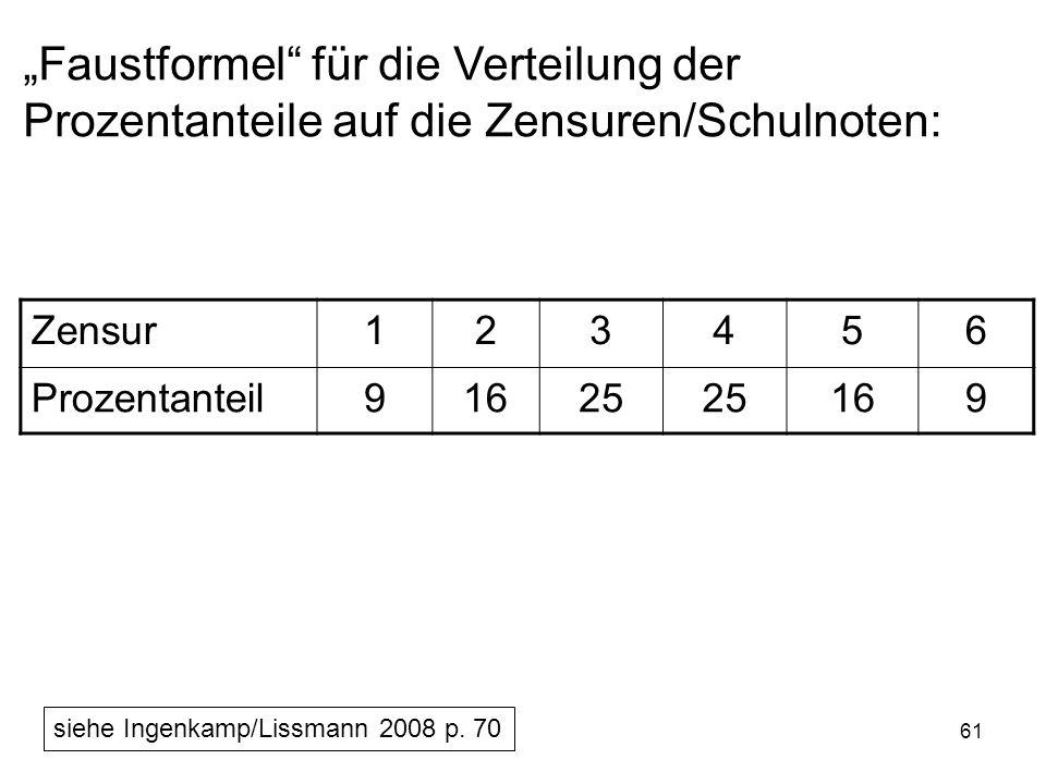"""""""Faustformel für die Verteilung der Prozentanteile auf die Zensuren/Schulnoten:"""