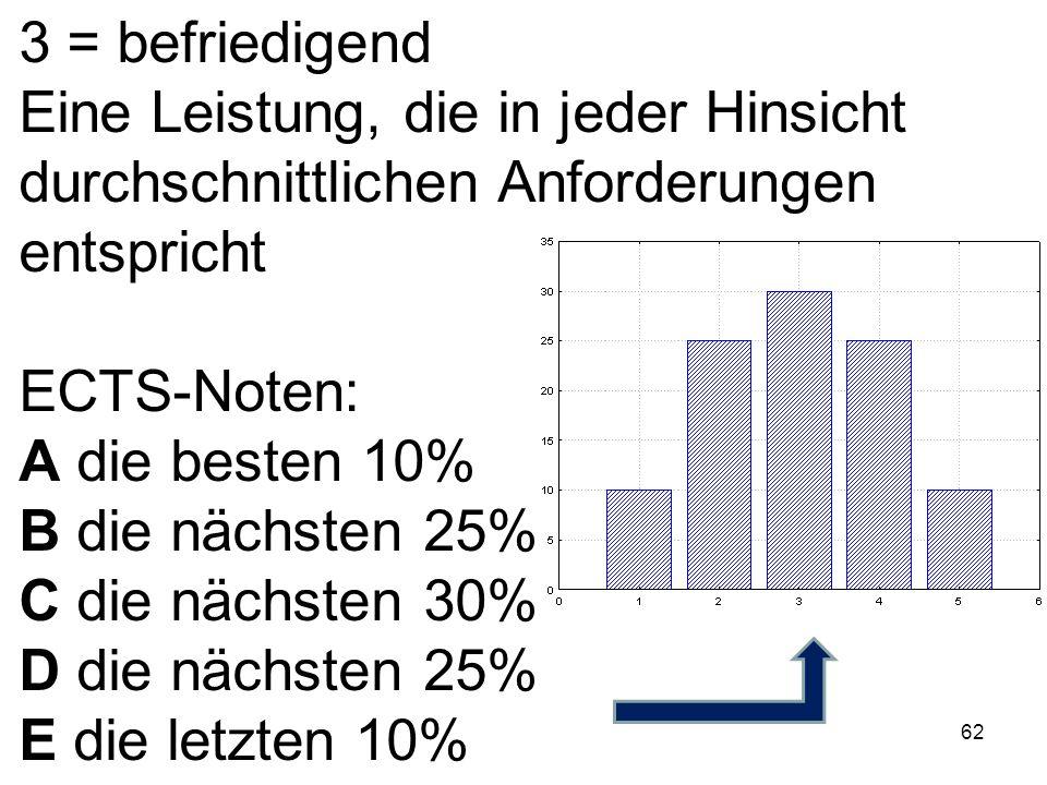 3 = befriedigend Eine Leistung, die in jeder Hinsicht durchschnittlichen Anforderungen entspricht.