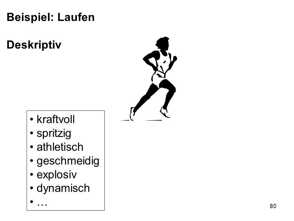Beispiel: Laufen Deskriptiv