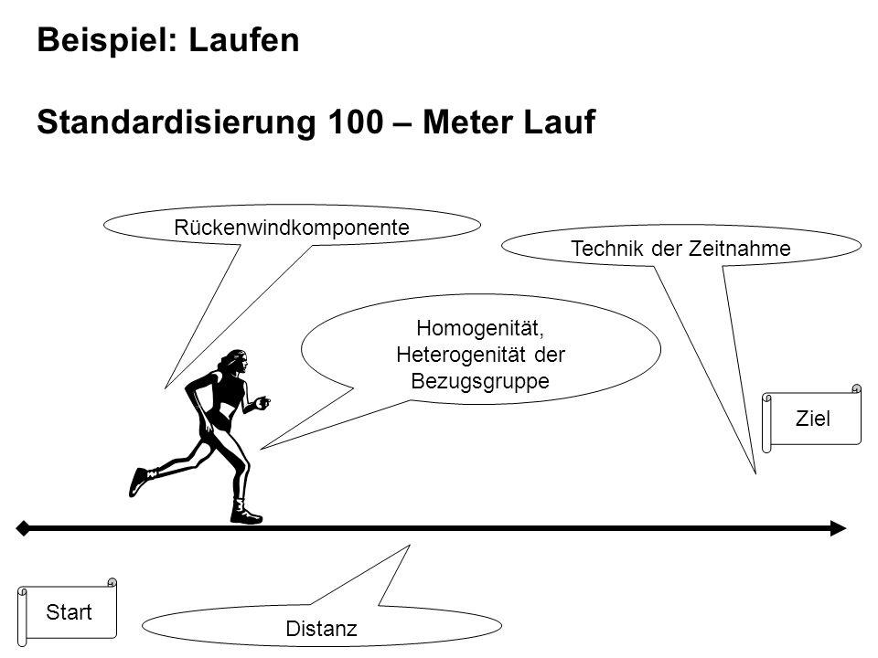 Standardisierung 100 – Meter Lauf