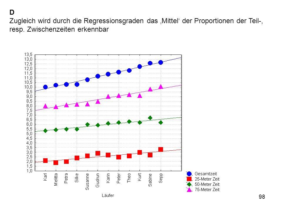D Zugleich wird durch die Regressionsgraden das 'Mittel' der Proportionen der Teil-, resp.